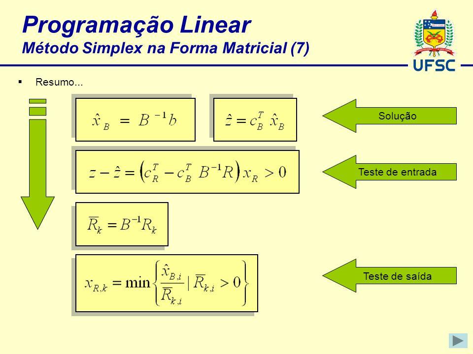 Programação Linear Método Simplex na Forma Matricial (7) Resumo... Solução Teste de entrada Teste de saída