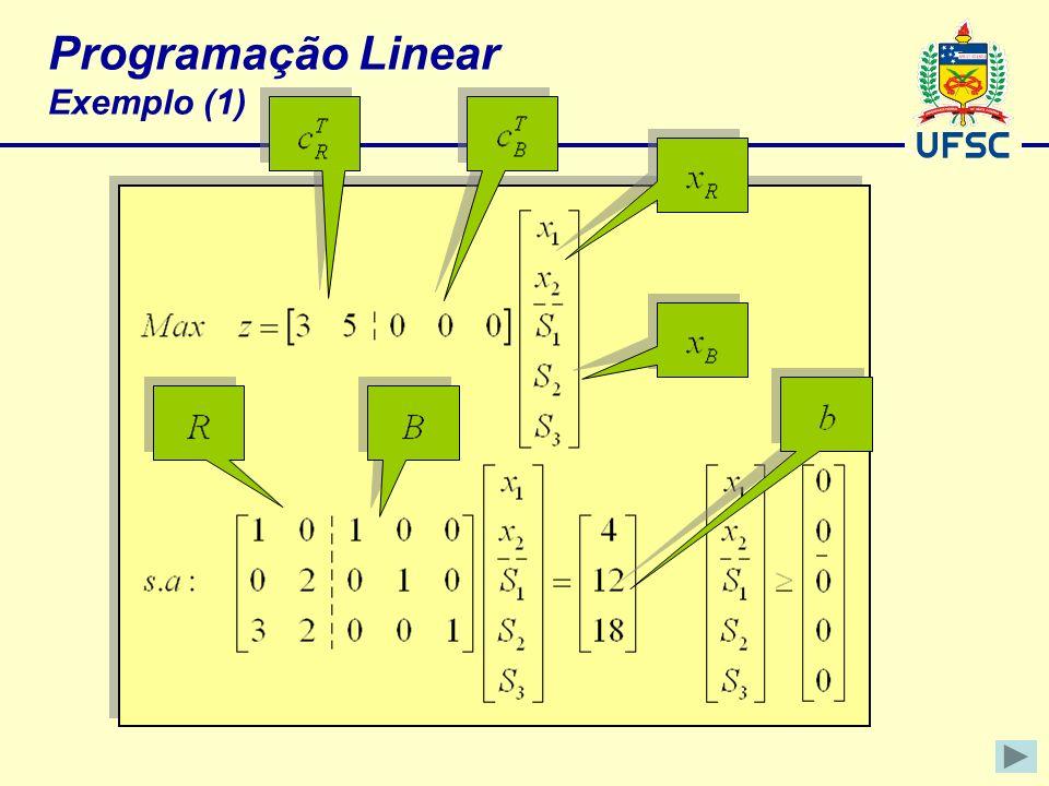 Programação Linear Exemplo (1)