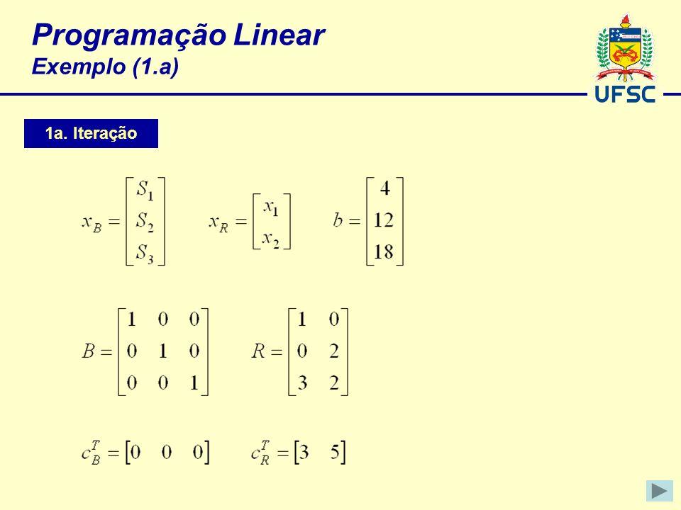 Programação Linear Exemplo (1.a) 1a. Iteração