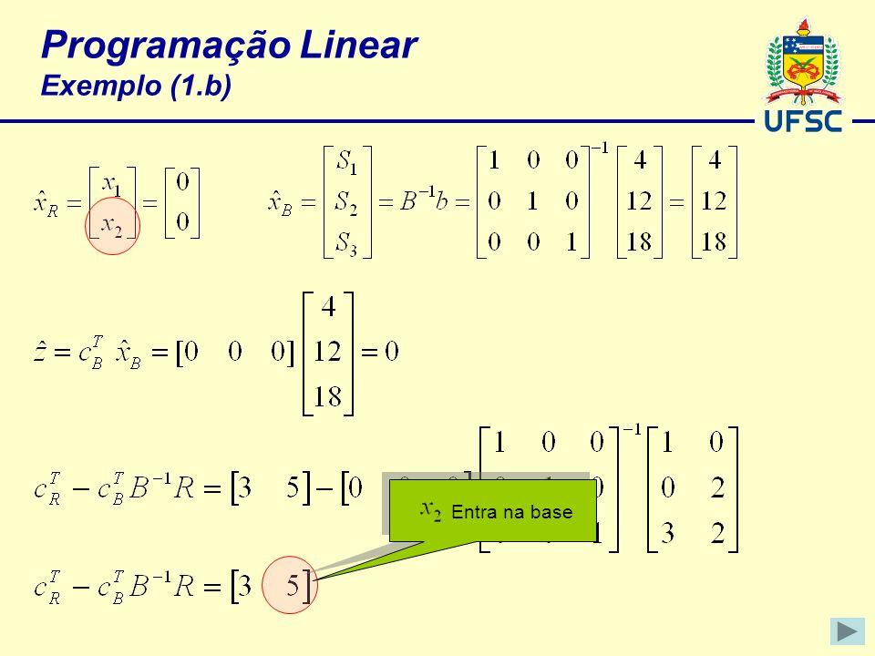 Programação Linear Exemplo (1.b) Entra na base