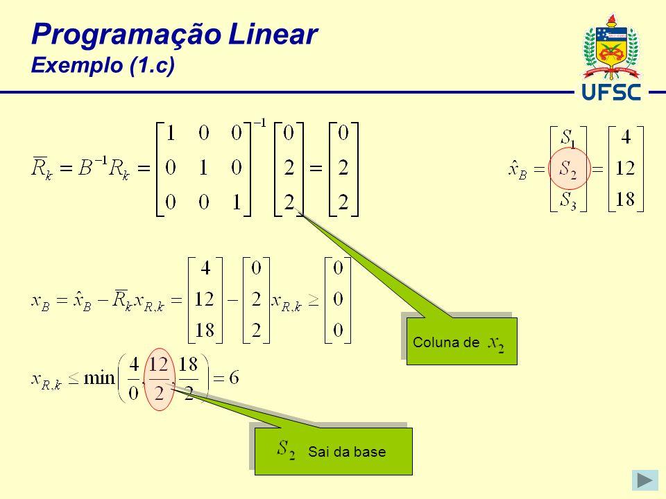 Programação Linear Exemplo (1.c) Sai da base Coluna de