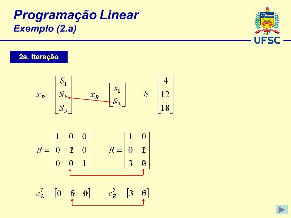 Programação Linear Exemplo (2.a) 2a. Iteração