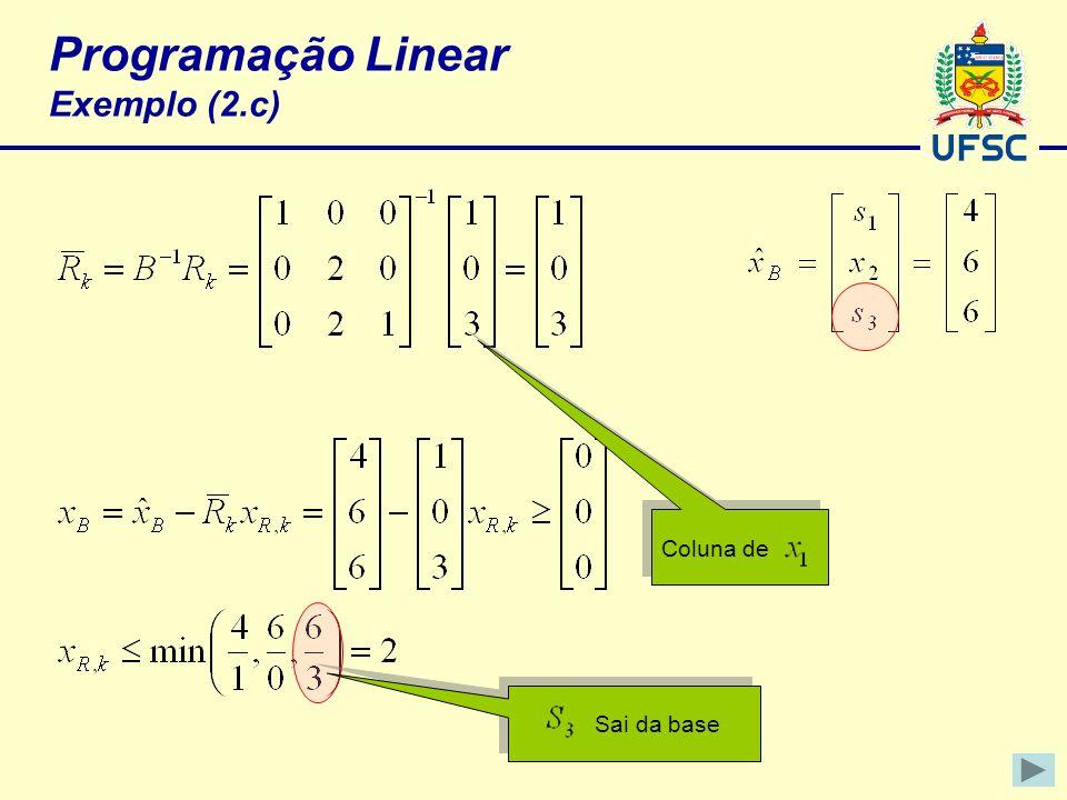 Programação Linear Exemplo (2.c) Coluna de Sai da base