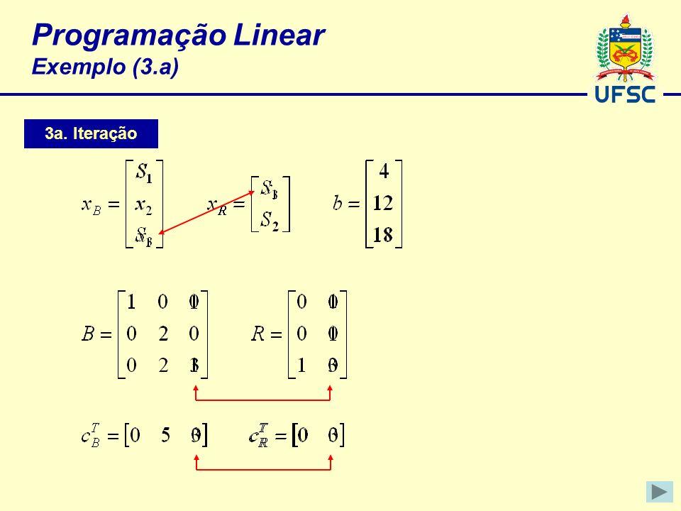 Programação Linear Exemplo (3.a) 3a. Iteração