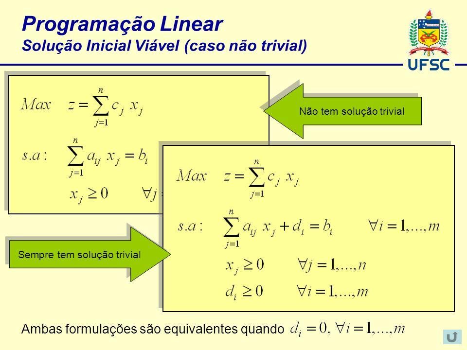 Programação Linear Solução Inicial Viável (caso não trivial) Não tem solução trivial Sempre tem solução trivial Ambas formulações são equivalentes qua