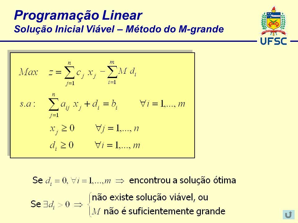 Programação Linear Solução Inicial Viável – Método do M-grande