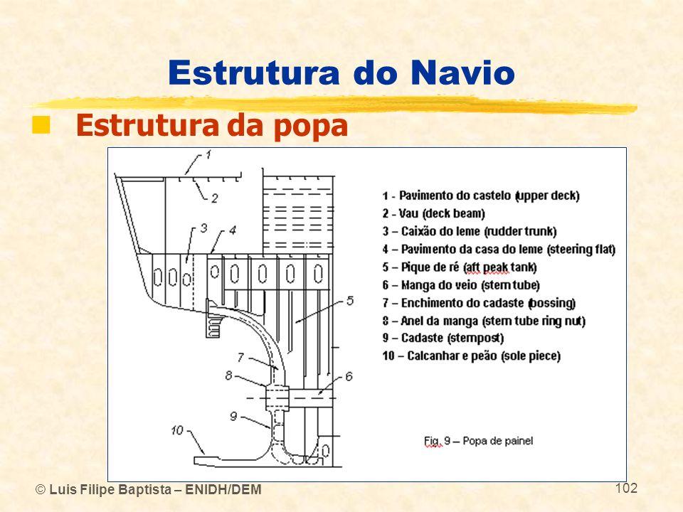 © Luis Filipe Baptista – ENIDH/DEM 102 Estrutura do Navio Estrutura da popa