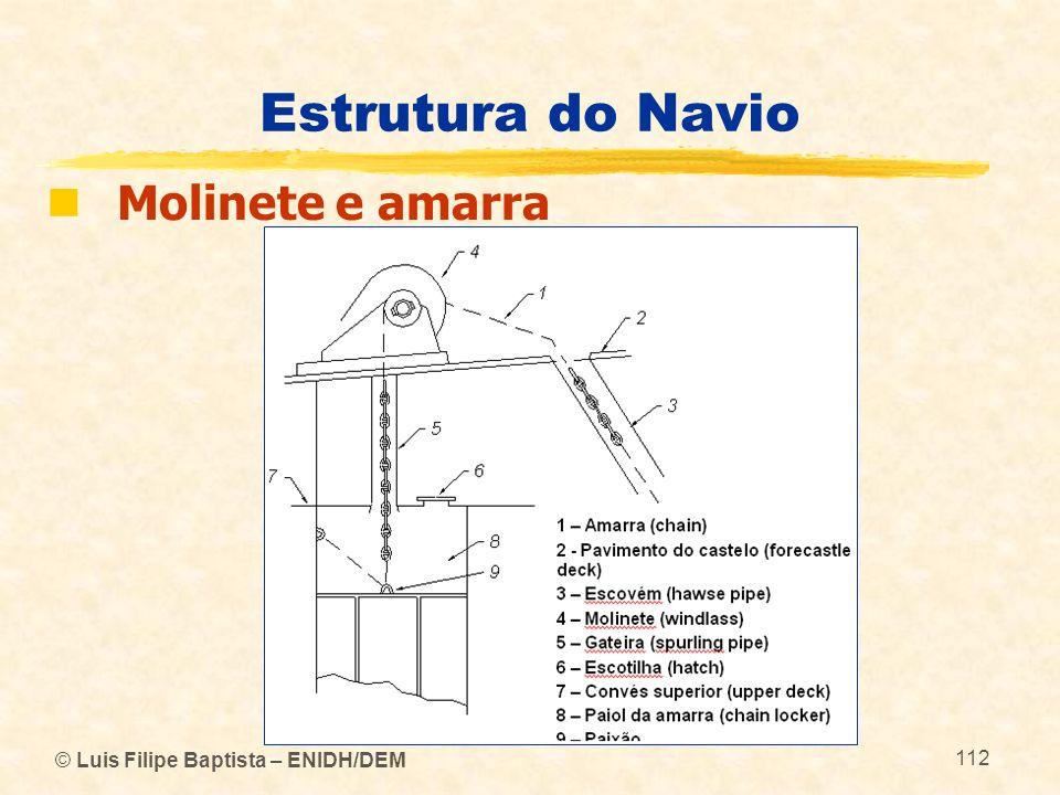 © Luis Filipe Baptista – ENIDH/DEM 112 Estrutura do Navio Molinete e amarra