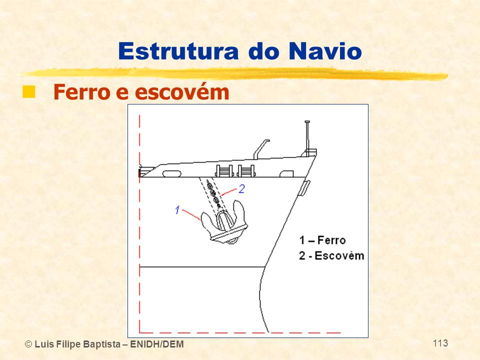 © Luis Filipe Baptista – ENIDH/DEM 113 Estrutura do Navio Ferro e escovém