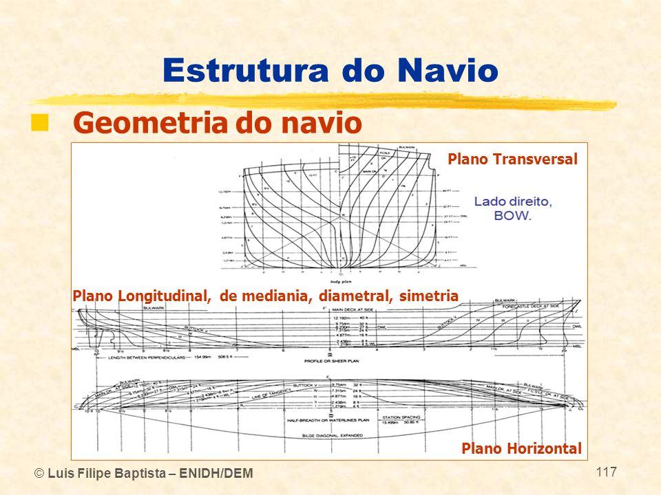 © Luis Filipe Baptista – ENIDH/DEM 117 Estrutura do Navio Geometria do navio Plano Longitudinal, de mediania, diametral, simetria Plano Transversal Pl