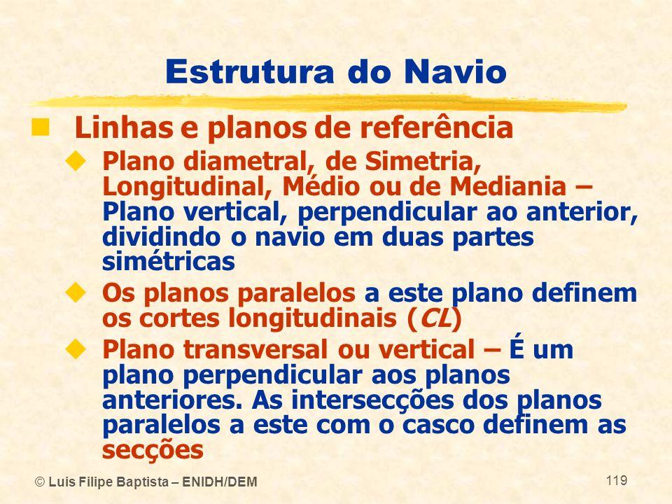 © Luis Filipe Baptista – ENIDH/DEM 119 Estrutura do Navio Linhas e planos de referência Plano diametral, de Simetria, Longitudinal, Médio ou de Median