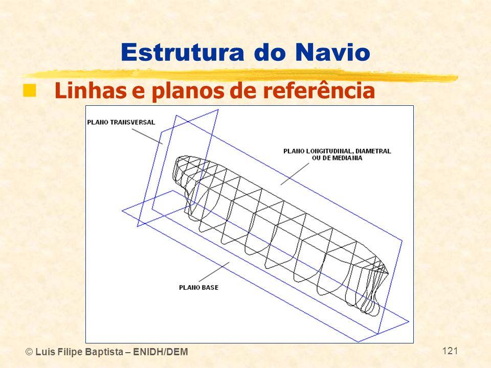 © Luis Filipe Baptista – ENIDH/DEM 121 Estrutura do Navio Linhas e planos de referência