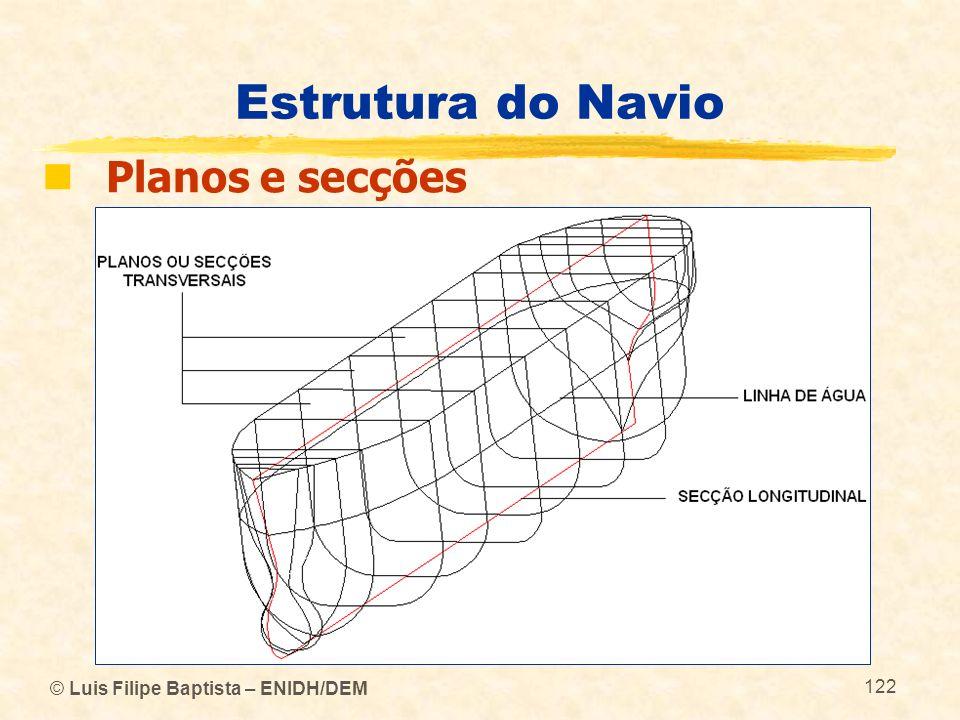 © Luis Filipe Baptista – ENIDH/DEM 122 Estrutura do Navio Planos e secções
