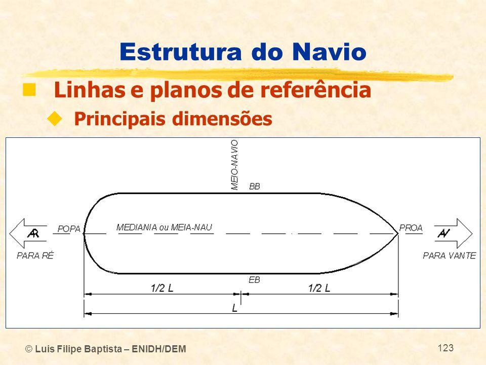 © Luis Filipe Baptista – ENIDH/DEM 123 Estrutura do Navio Linhas e planos de referência Principais dimensões