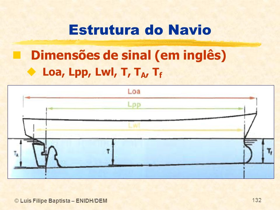 © Luis Filipe Baptista – ENIDH/DEM 132 Estrutura do Navio Dimensões de sinal (em inglês) Loa, Lpp, Lwl, T, T A, T f
