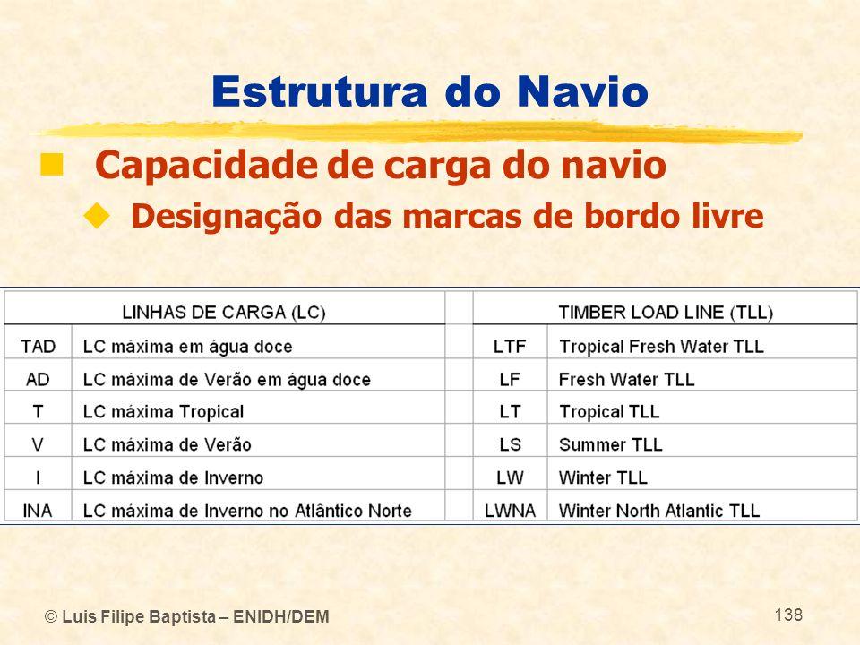 © Luis Filipe Baptista – ENIDH/DEM 138 Estrutura do Navio Capacidade de carga do navio Designação das marcas de bordo livre