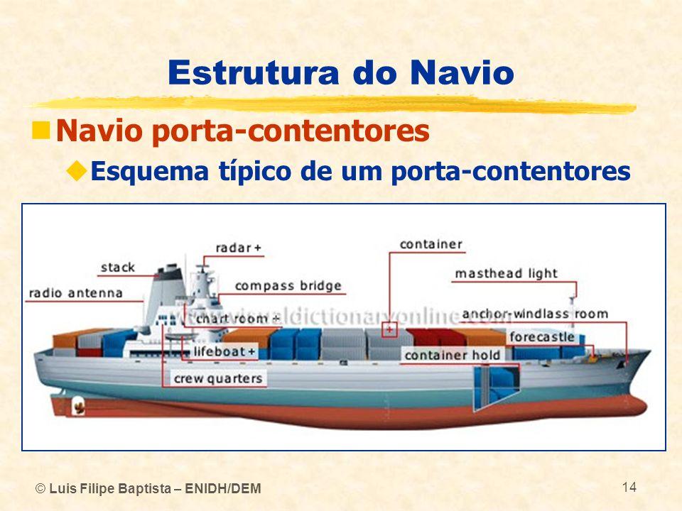 © Luis Filipe Baptista – ENIDH/DEM 14 Estrutura do Navio Navio porta-contentores Esquema típico de um porta-contentores
