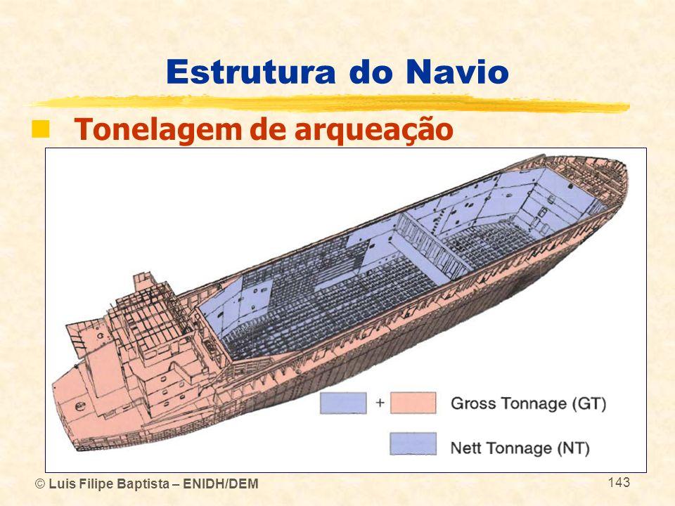 © Luis Filipe Baptista – ENIDH/DEM 143 Estrutura do Navio Tonelagem de arqueação