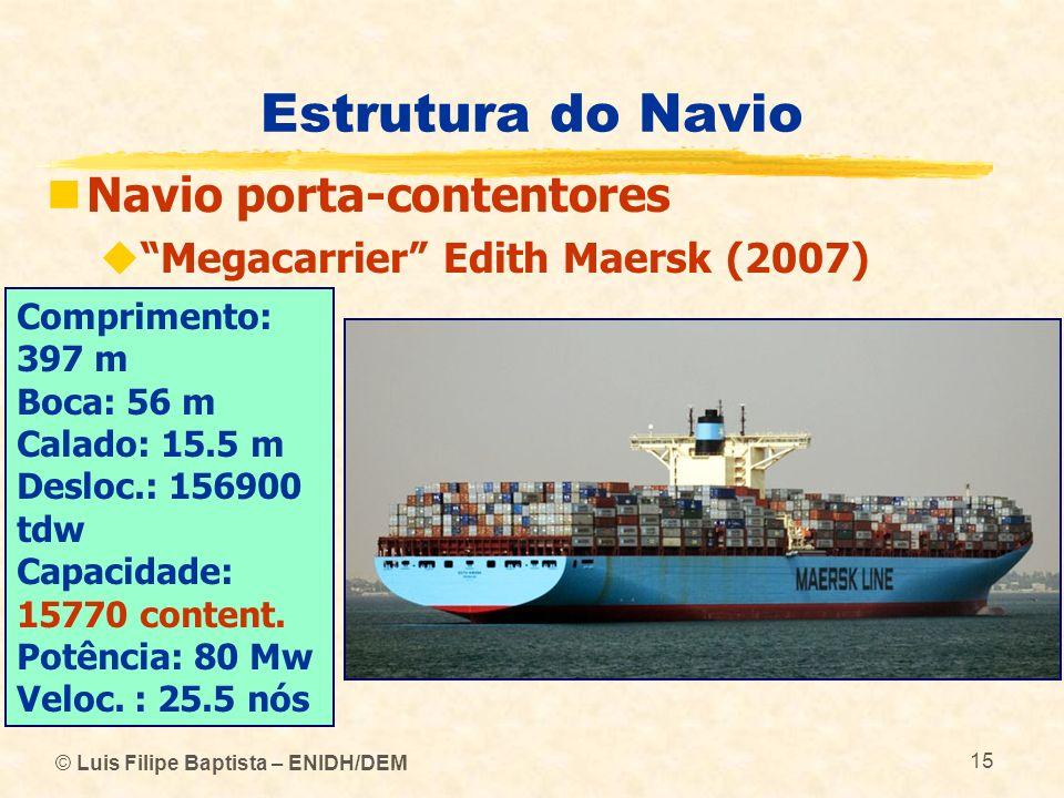 © Luis Filipe Baptista – ENIDH/DEM 15 Estrutura do Navio Navio porta-contentores Megacarrier Edith Maersk (2007) Comprimento: 397 m Boca: 56 m Calado: