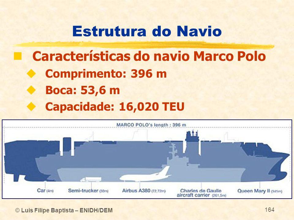 © Luis Filipe Baptista – ENIDH/DEM 164 Estrutura do Navio Características do navio Marco Polo Comprimento: 396 m Boca: 53,6 m Capacidade: 16,020 TEU L