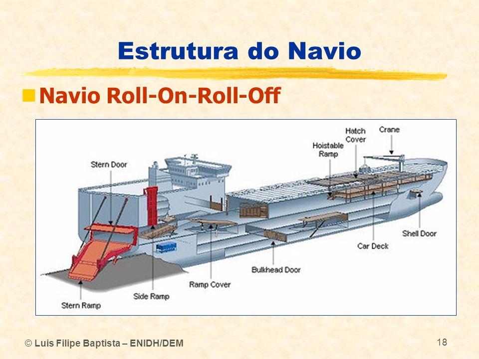© Luis Filipe Baptista – ENIDH/DEM 18 Estrutura do Navio Navio Roll-On-Roll-Off