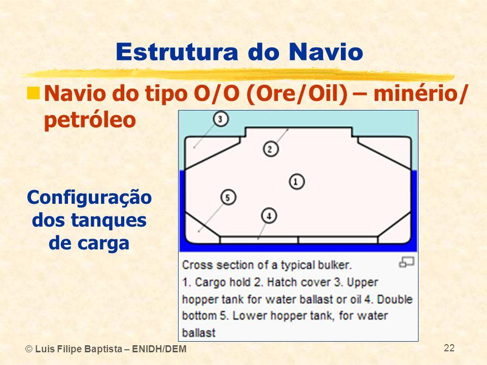 Estrutura do Navio Navio do tipo O/O (Ore/Oil) – minério/ petróleo © Luis Filipe Baptista – ENIDH/DEM 22 Configuração dos tanques de carga