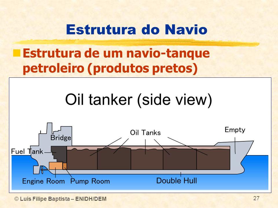 Estrutura do Navio Estrutura de um navio-tanque petroleiro (produtos pretos) © Luis Filipe Baptista – ENIDH/DEM 27
