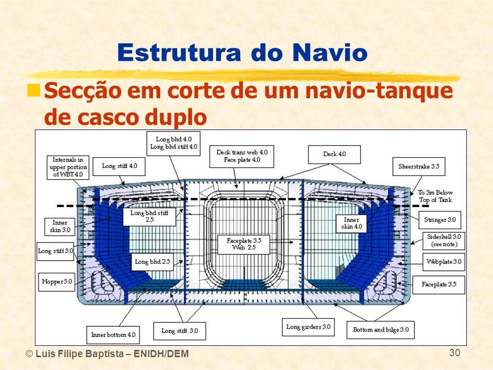 Estrutura do Navio Secção em corte de um navio-tanque de casco duplo © Luis Filipe Baptista – ENIDH/DEM 30