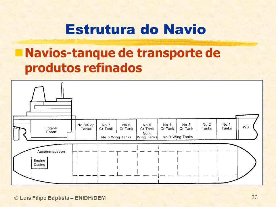 Estrutura do Navio Navios-tanque de transporte de produtos refinados © Luis Filipe Baptista – ENIDH/DEM 33