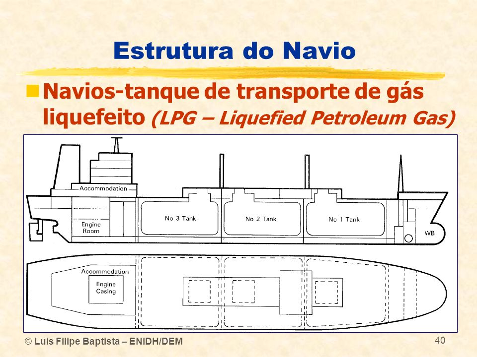 Estrutura do Navio Navios-tanque de transporte de gás liquefeito (LPG – Liquefied Petroleum Gas) © Luis Filipe Baptista – ENIDH/DEM 40