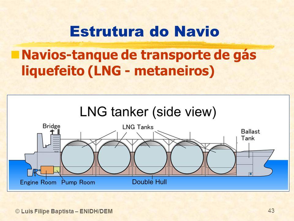 Estrutura do Navio Navios-tanque de transporte de gás liquefeito (LNG - metaneiros) © Luis Filipe Baptista – ENIDH/DEM 43