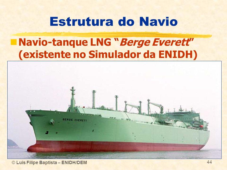 © Luis Filipe Baptista – ENIDH/DEM 44 Estrutura do Navio Navio-tanque LNG Berge Everett (existente no Simulador da ENIDH)
