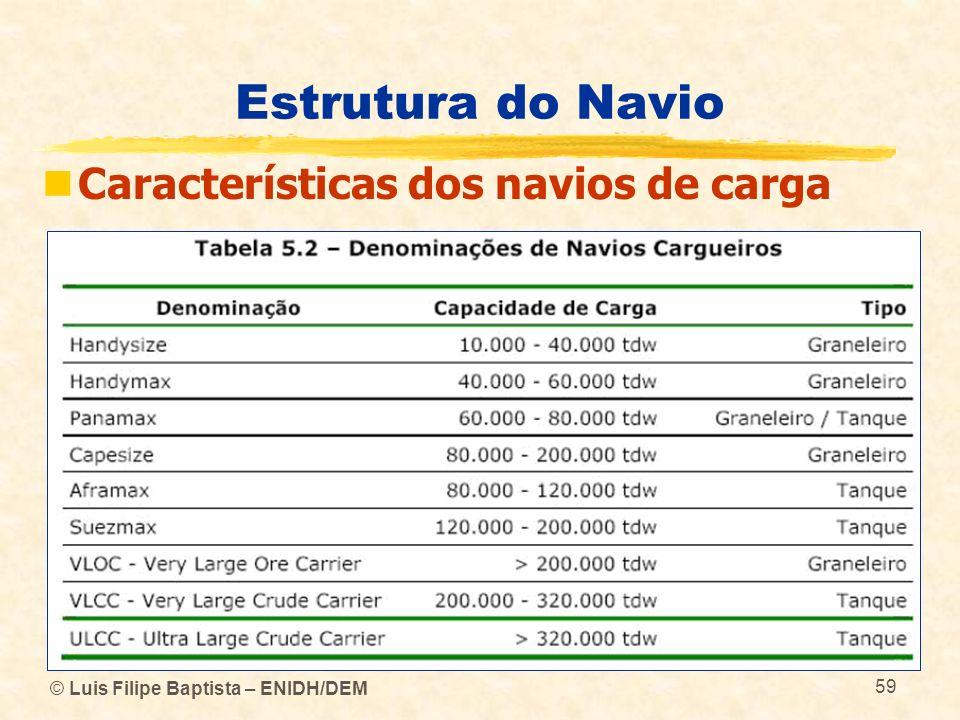© Luis Filipe Baptista – ENIDH/DEM 59 Estrutura do Navio Características dos navios de carga