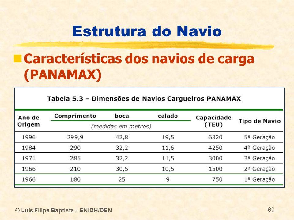 © Luis Filipe Baptista – ENIDH/DEM 60 Estrutura do Navio Características dos navios de carga (PANAMAX)