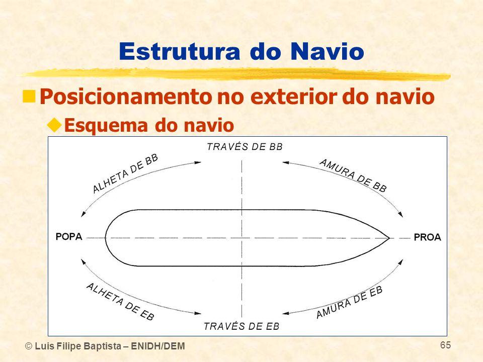 © Luis Filipe Baptista – ENIDH/DEM 65 Estrutura do Navio Posicionamento no exterior do navio Esquema do navio