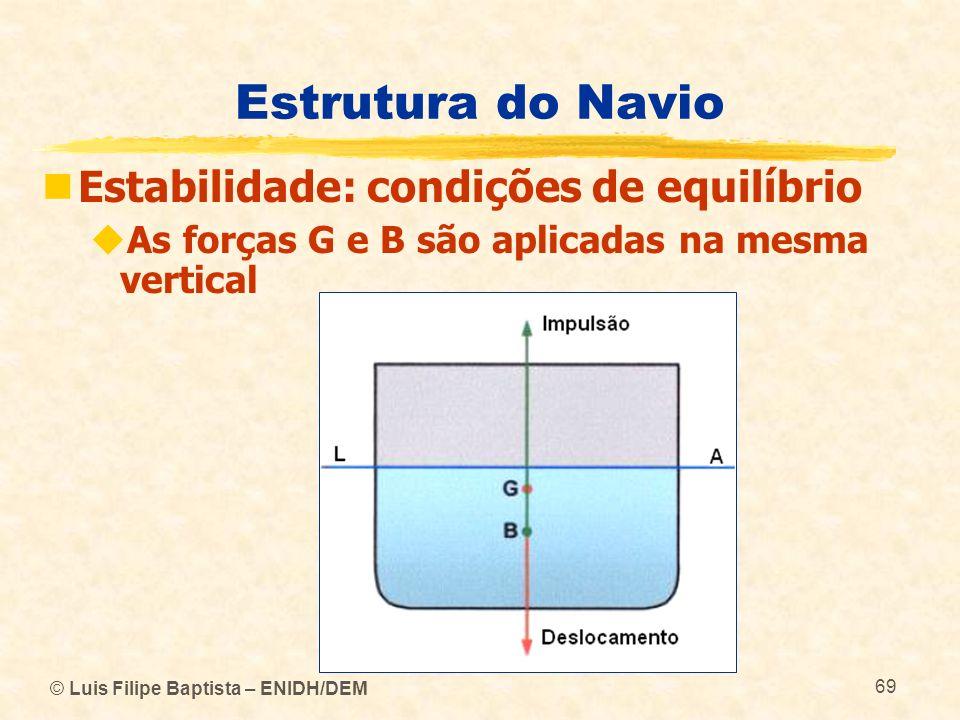 © Luis Filipe Baptista – ENIDH/DEM 69 Estrutura do Navio Estabilidade: condições de equilíbrio As forças G e B são aplicadas na mesma vertical