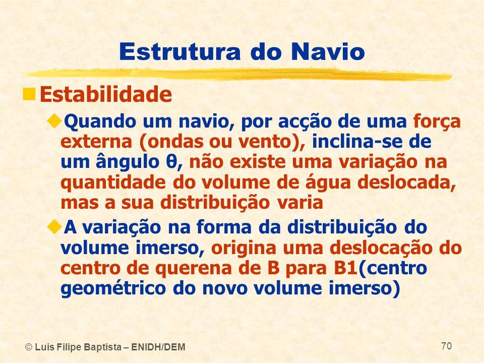 © Luis Filipe Baptista – ENIDH/DEM 70 Estrutura do Navio Estabilidade Quando um navio, por acção de uma força externa (ondas ou vento), inclina-se de