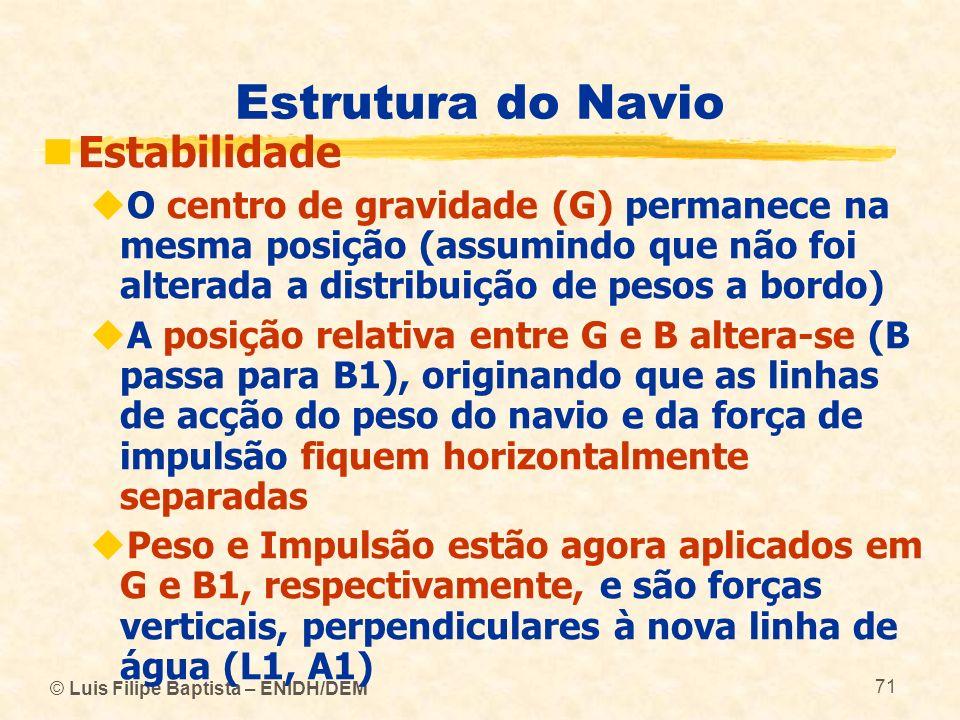 © Luis Filipe Baptista – ENIDH/DEM 71 Estrutura do Navio Estabilidade O centro de gravidade (G) permanece na mesma posição (assumindo que não foi alte