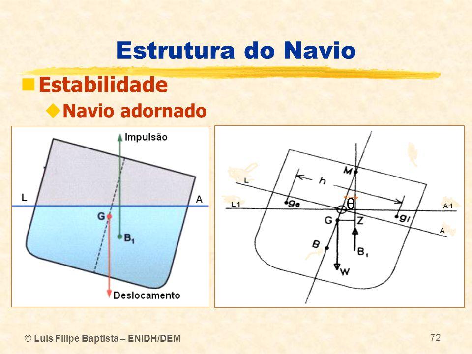 © Luis Filipe Baptista – ENIDH/DEM 72 Estrutura do Navio Estabilidade Navio adornado θ