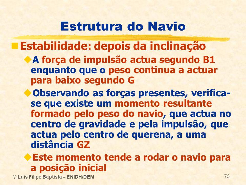 © Luis Filipe Baptista – ENIDH/DEM 73 Estrutura do Navio Estabilidade: depois da inclinação A força de impulsão actua segundo B1 enquanto que o peso c