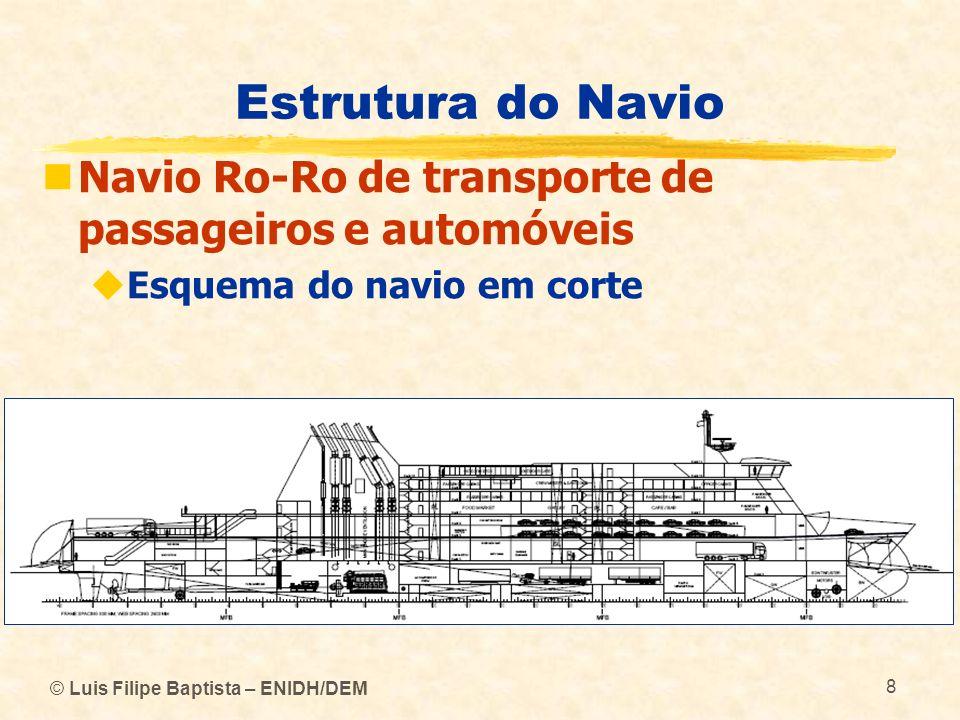 © Luis Filipe Baptista – ENIDH/DEM 8 Estrutura do Navio Navio Ro-Ro de transporte de passageiros e automóveis Esquema do navio em corte