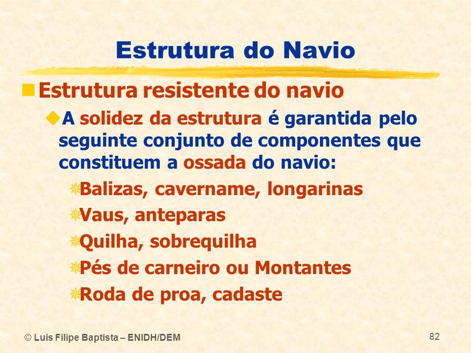 © Luis Filipe Baptista – ENIDH/DEM 82 Estrutura do Navio Estrutura resistente do navio A solidez da estrutura é garantida pelo seguinte conjunto de co