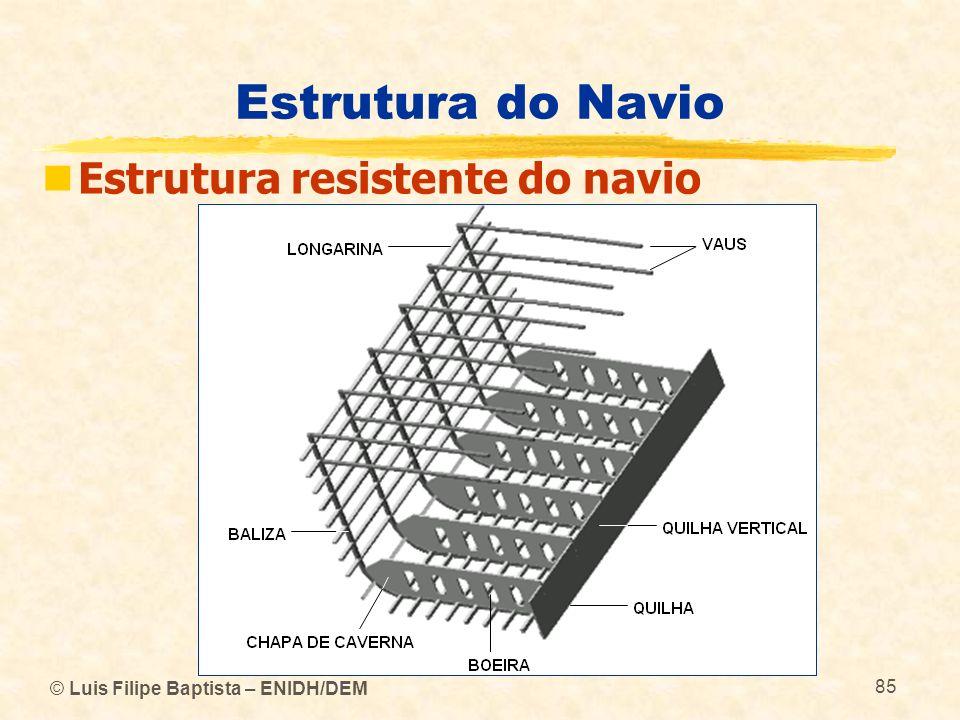 © Luis Filipe Baptista – ENIDH/DEM 85 Estrutura do Navio Estrutura resistente do navio