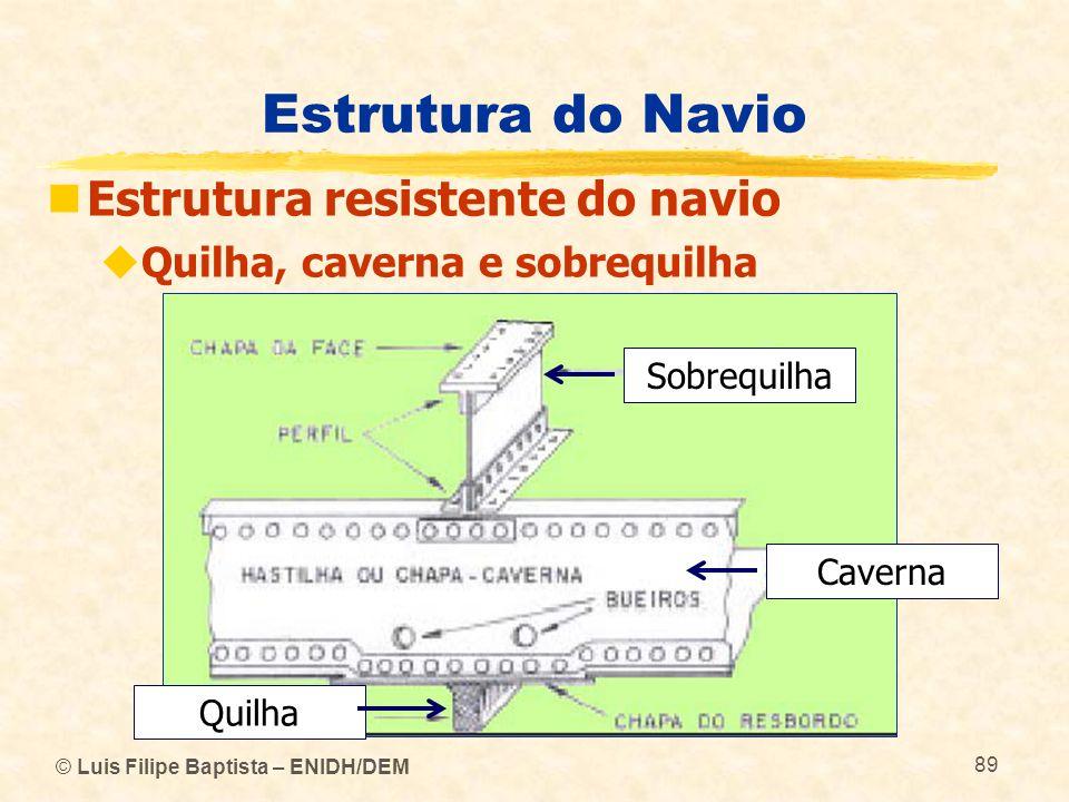 © Luis Filipe Baptista – ENIDH/DEM 89 Estrutura do Navio Estrutura resistente do navio Quilha, caverna e sobrequilha Sobrequilha Caverna Quilha