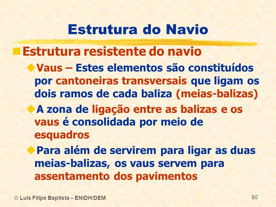 © Luis Filipe Baptista – ENIDH/DEM 90 Estrutura do Navio Estrutura resistente do navio Vaus – Estes elementos são constituídos por cantoneiras transve