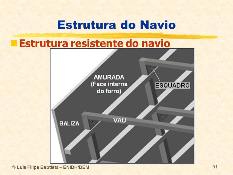 © Luis Filipe Baptista – ENIDH/DEM 91 Estrutura do Navio Estrutura resistente do navio
