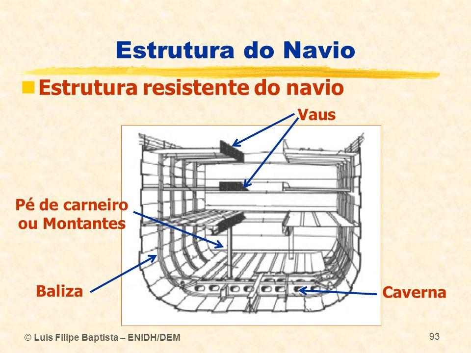 © Luis Filipe Baptista – ENIDH/DEM 93 Estrutura do Navio Estrutura resistente do navio Pé de carneiro ou Montantes Vaus Baliza Caverna