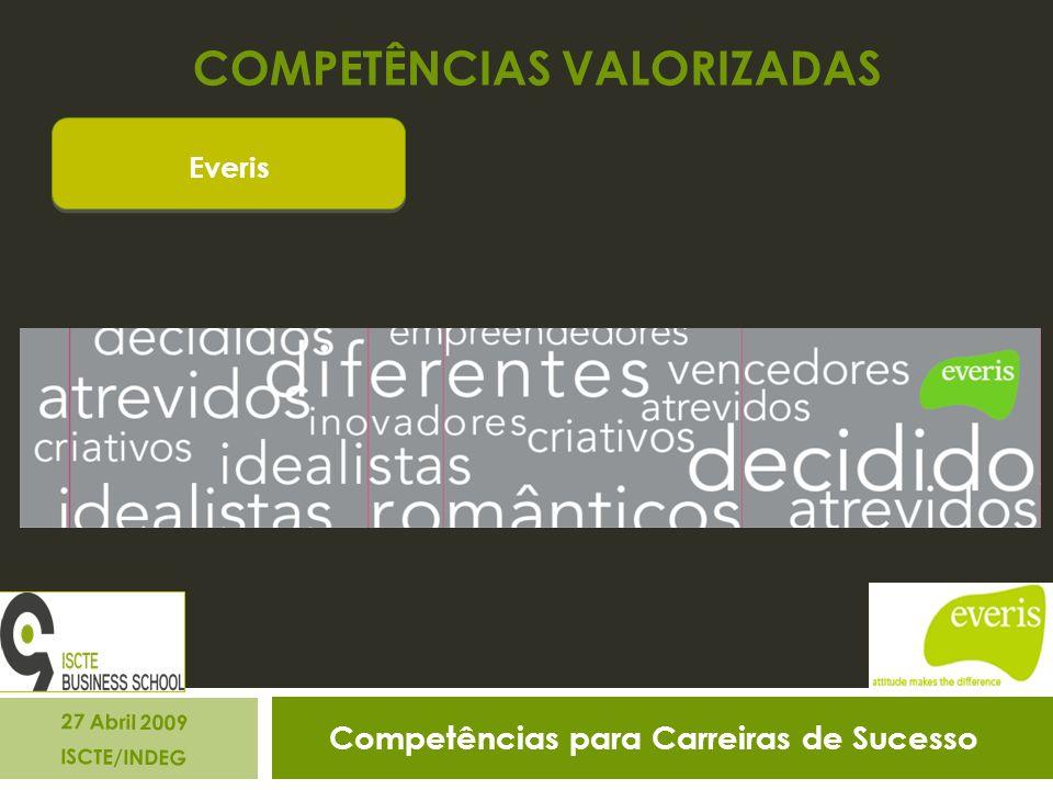 Competências para Carreiras de Sucesso 27 Abril 2009 ISCTE/INDEG COMPETÊNCIAS VALORIZADAS Everis