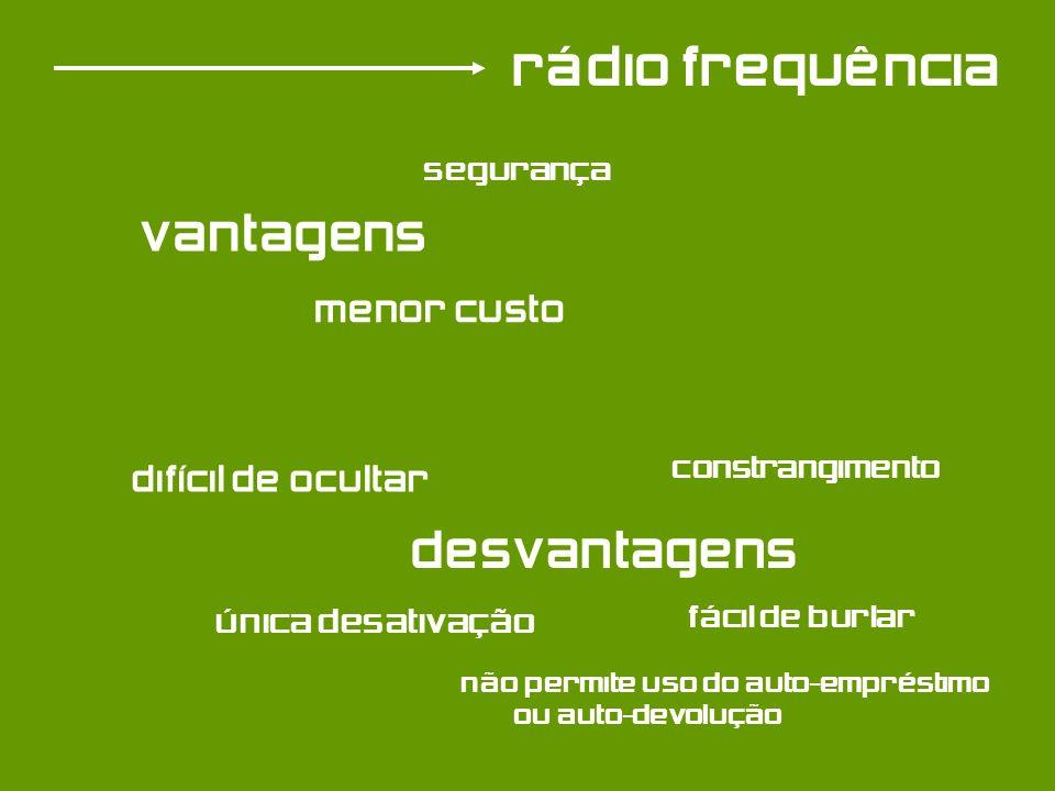 rádio frequência vantagens desvantagens menor custo segurança fácil de burlar constrangimento única desativação difícil de ocultar não permite uso do
