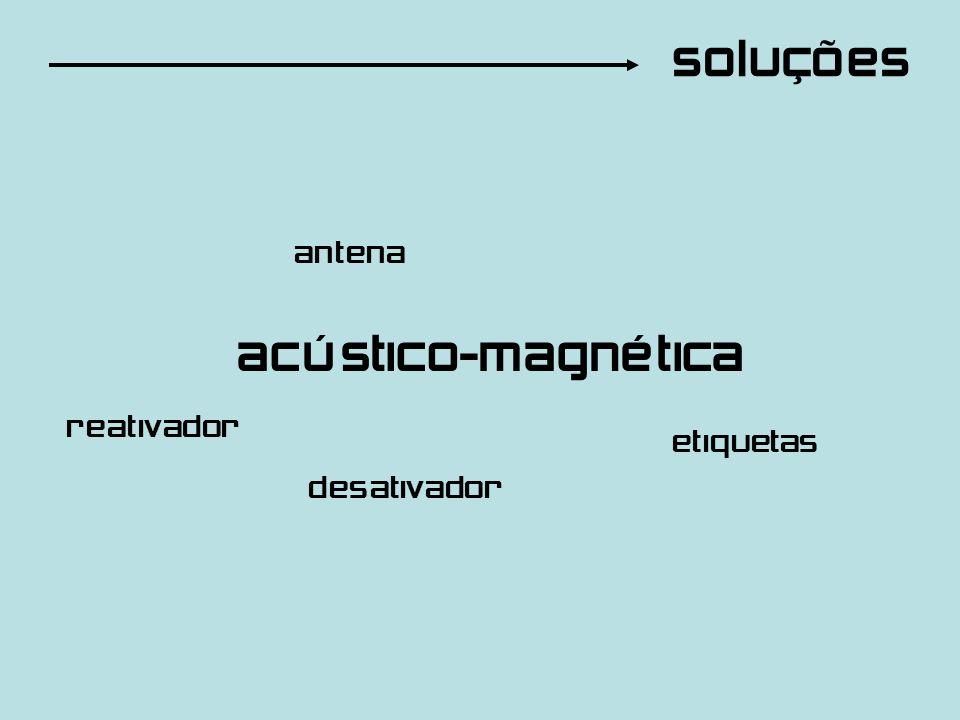 soluções etiquetas acústico-magnética antena reativador desativador